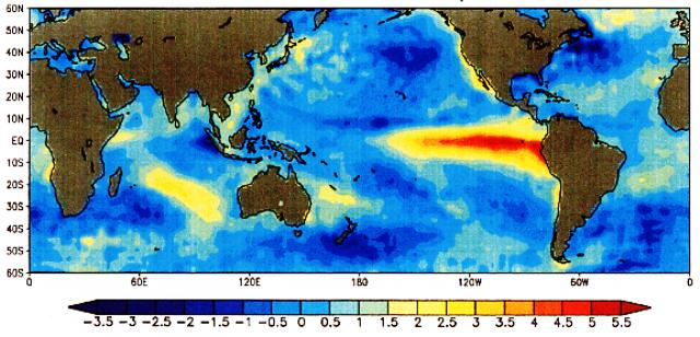 El Nino goes into affect quickly, already starting the process that may kill thousands. The storm is caused by the red line (heating of the water) and effect the whole planet.